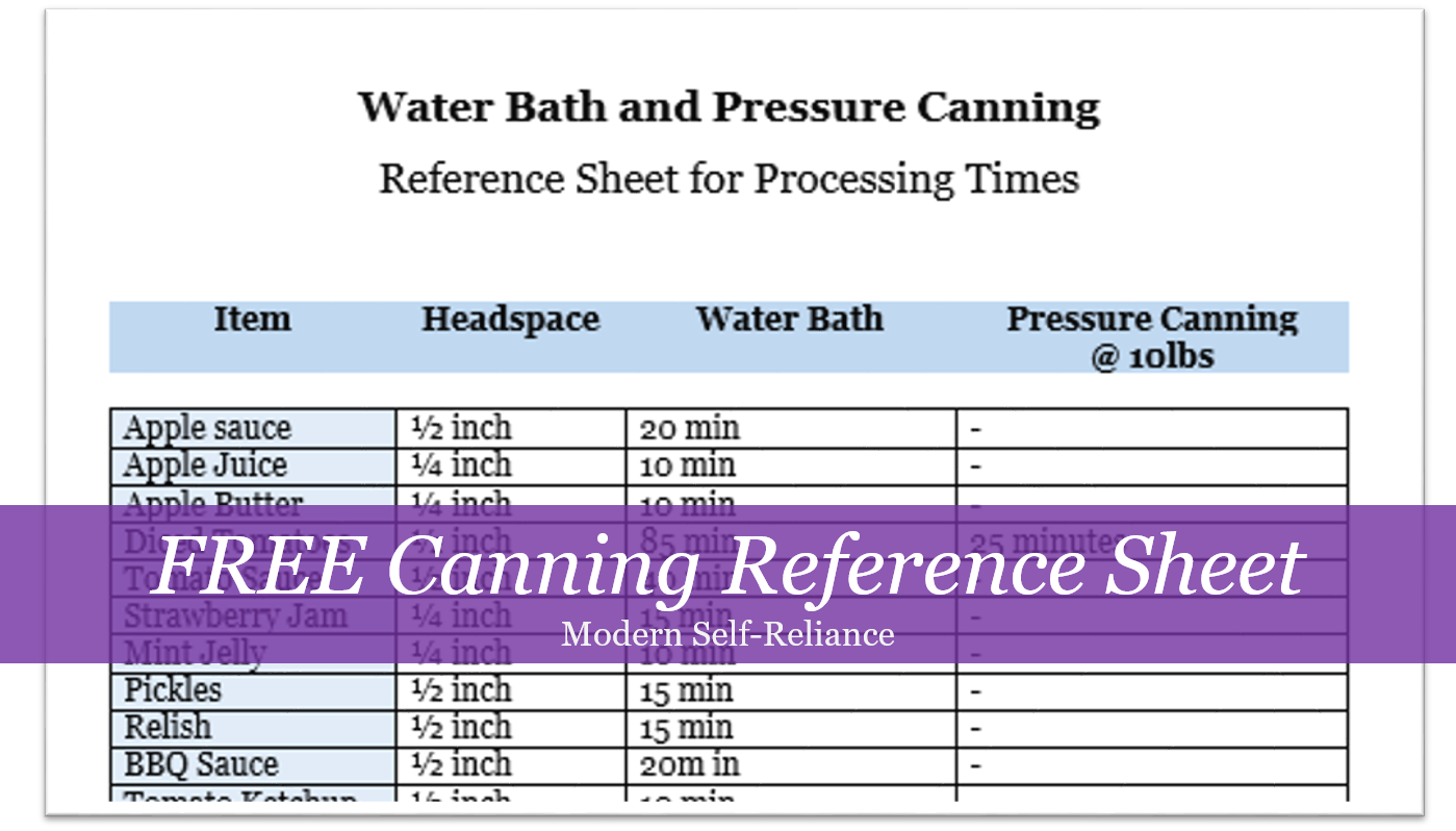 canning reference sheet