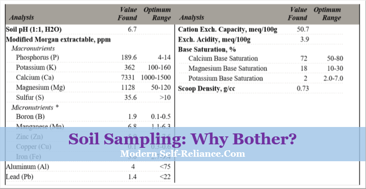 Soil Sampling: Why Bother?